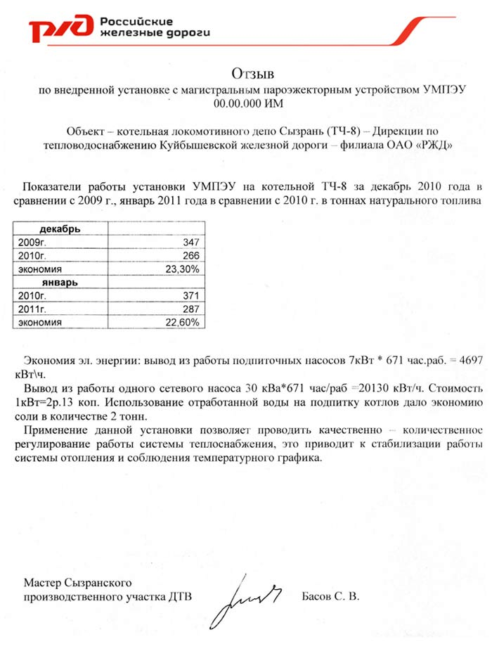 27.04.2015 ОАО «РЖД», Сызрань
